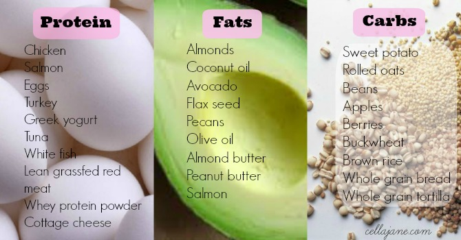 Healthy-protein-fats-carbs