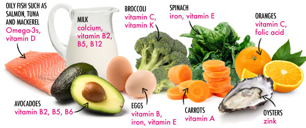 Natural-vitamin-boosters
